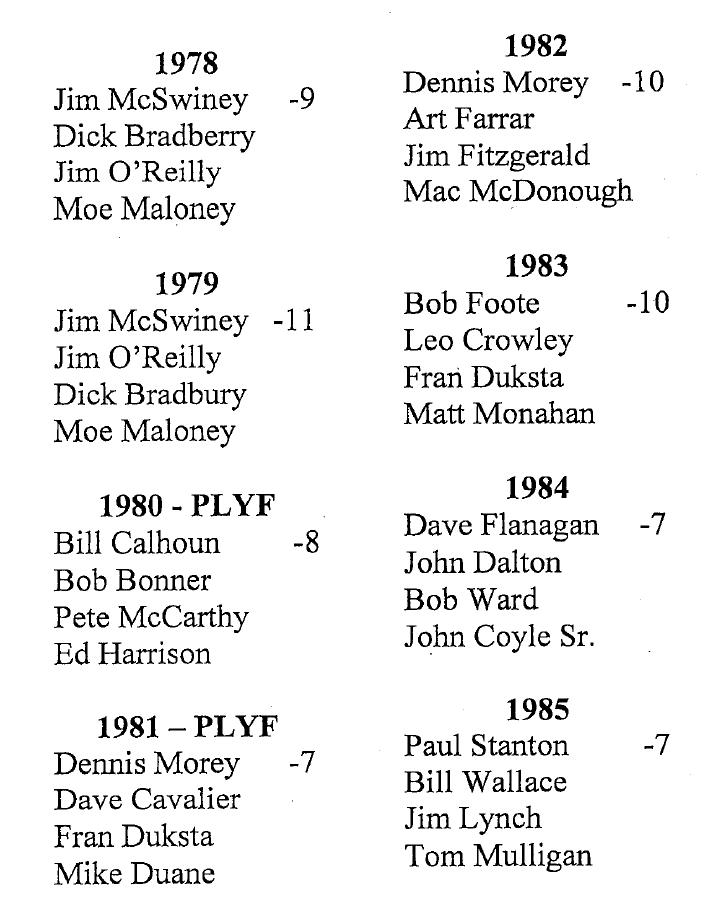 Winners. 1978-1985